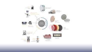 Dentsply Sirona вводит стратегическое бизнес-подразделение, которое займётся лабораторными товарами
