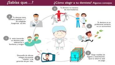 La elección del odontólogo por el paciente